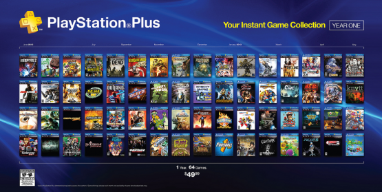 playstationplusinstantgamecollectionyear1