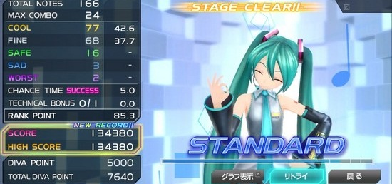 hatsune-miku-project-diva-f-2nd-review001