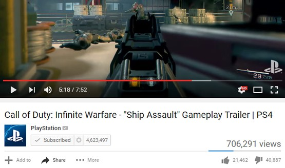 Call of Duty Trailer Dislikes