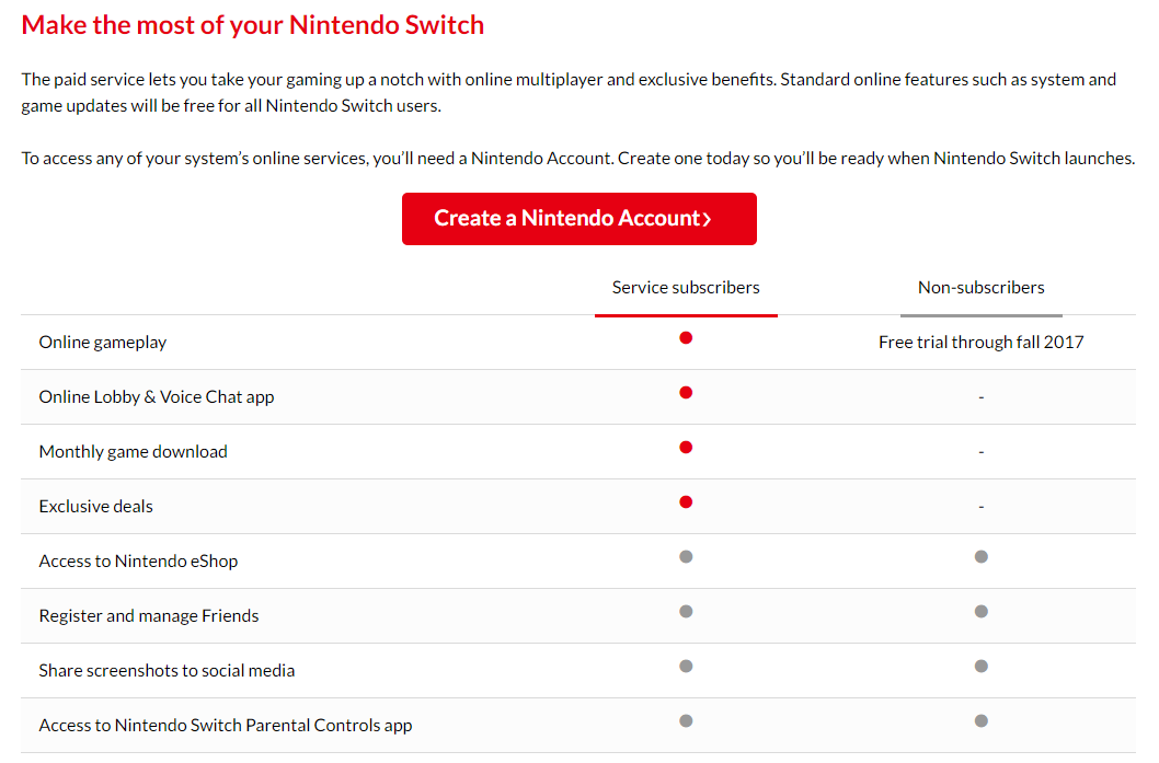 Nintendo Switch Online Services