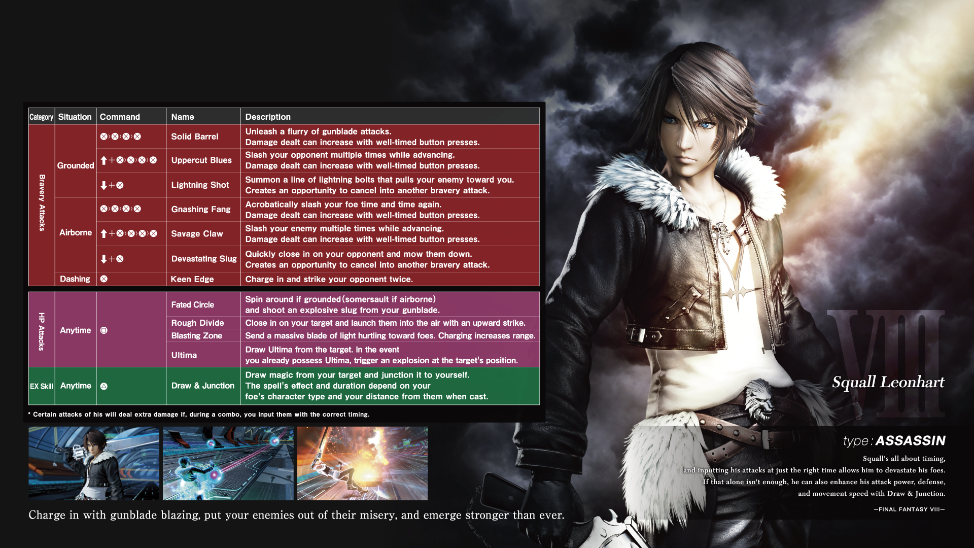 ff viii hp plus 40 how to make