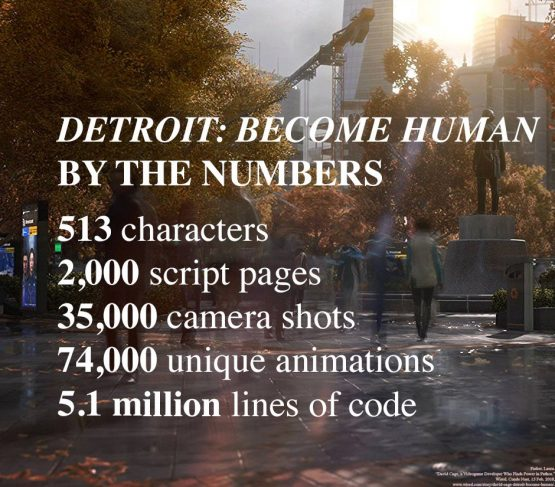 Detroit become human numbers