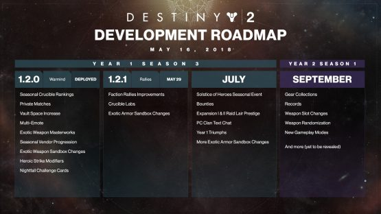 Destiny 2 Crucible Labs update brings new PvP content