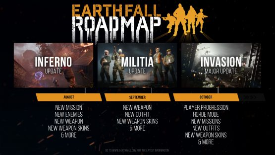 Earthfall Content Roadmap