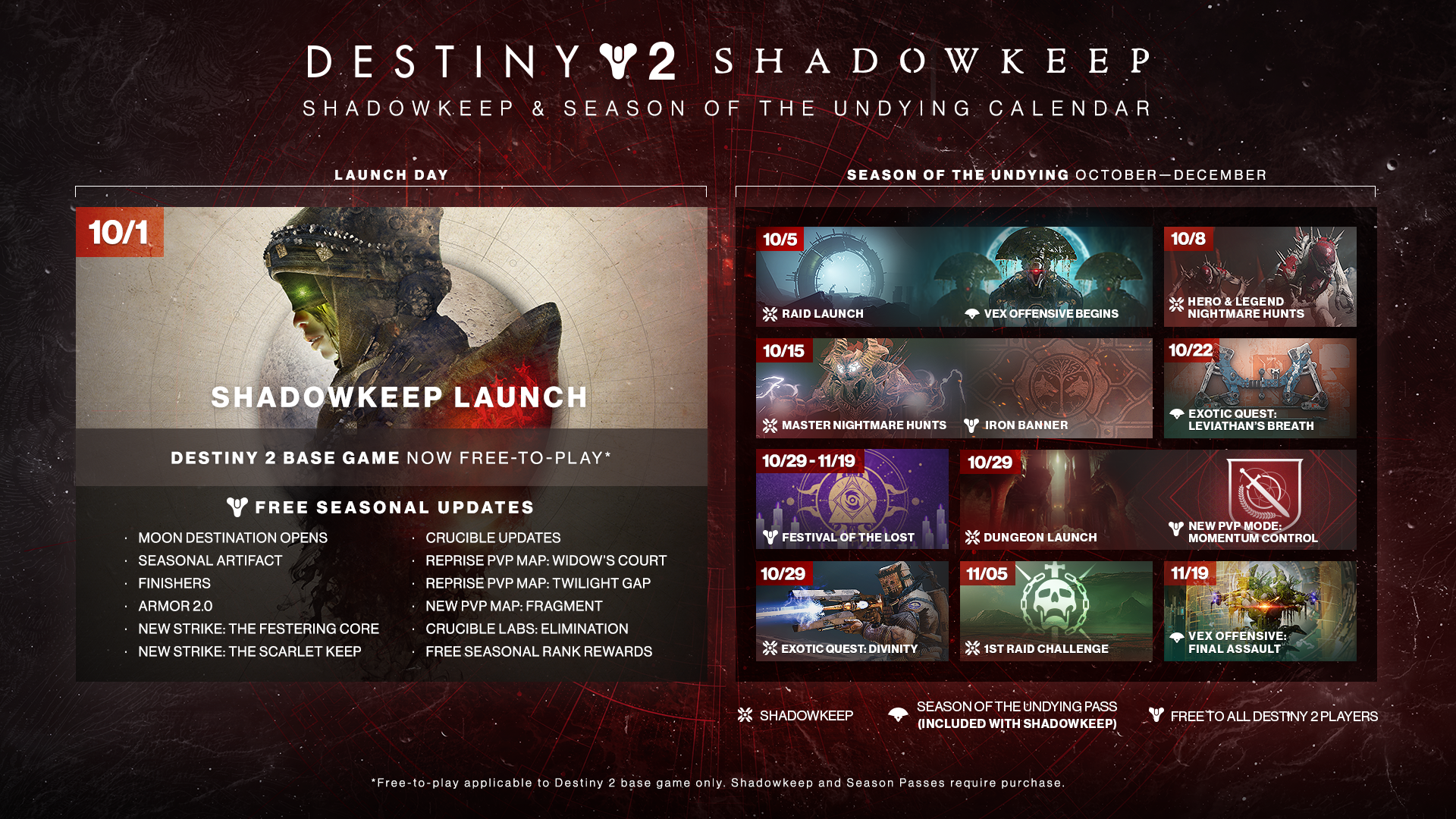 Destiny 2 shadowkeep season of the undying roadmap