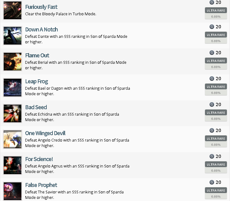 Devil May Cry 4 Special Edition Achievement List