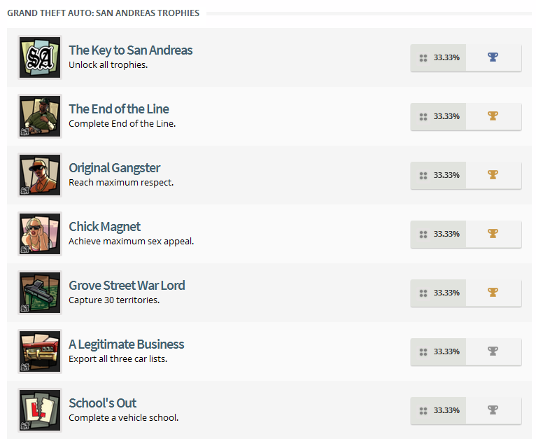 Grand Theft Auto: San Andreas Trophy List