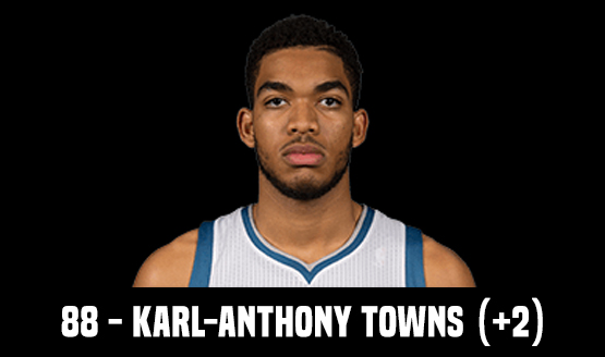 88 - Karl-Anthony Towns (+2)