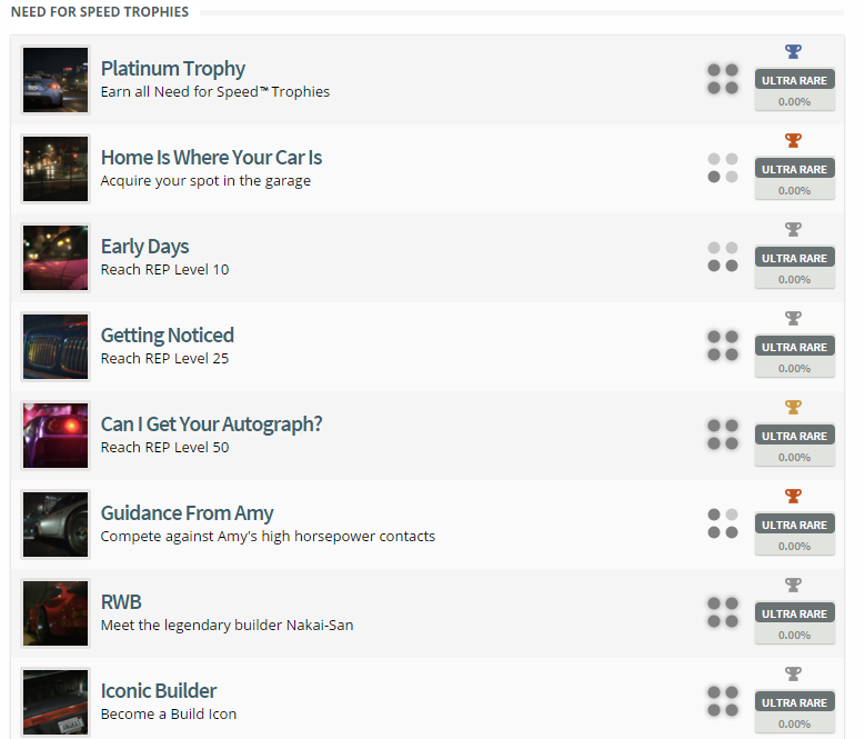 Need for Speed Trophy List