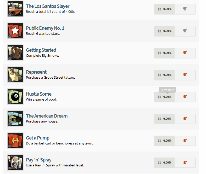 Grand Theft Auto: San Andreas PS4 Trophy List