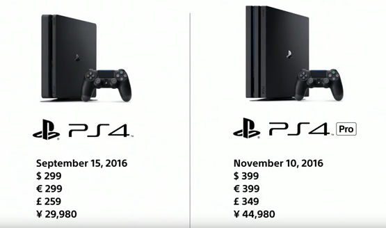 4K Gaming Always in the Cards